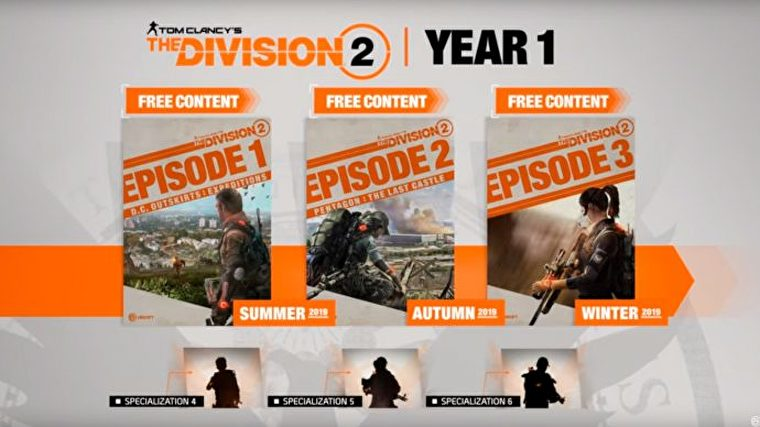 Tom Clancy's The Division 2 content updates
