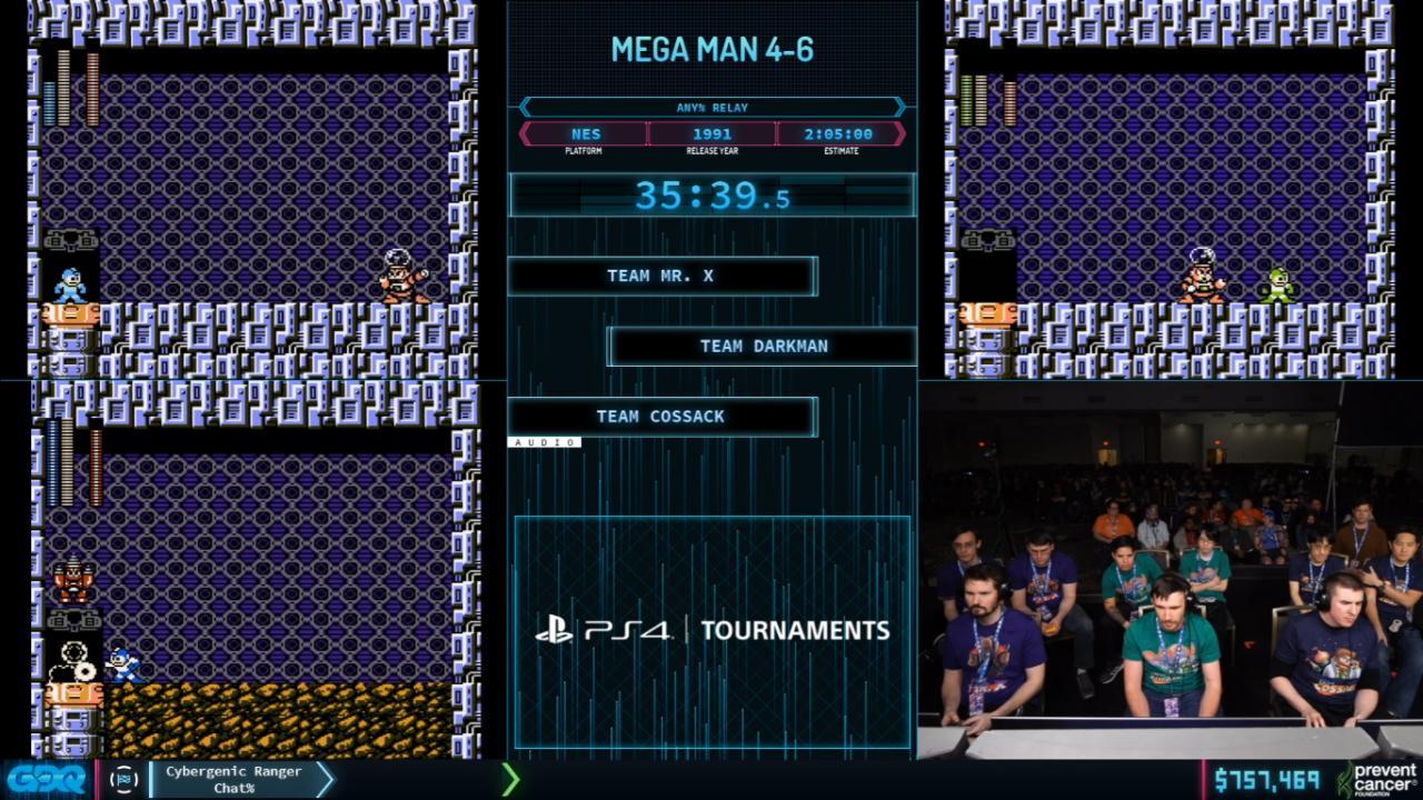 Mega Man 4 through 6 at AGDQ 2020